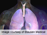 Two studies published in the January/February issue of the <i>Annals of Family Medicine</i> evaluate the tools available for diagnosis of chronic obstructive pulmonary disease.