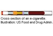 There's not enough data to decide whether or not electronic cigarettes can help smokers quit