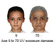 A facial morphing intervention may reduce skin cancer risk behaviors among young adults